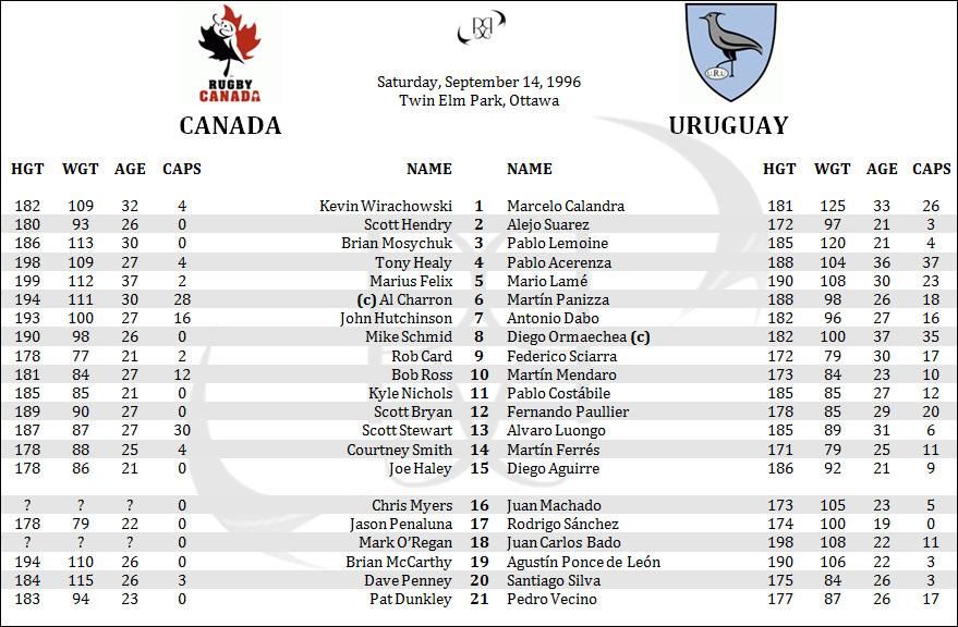 1996-09-14-can_vs_uru