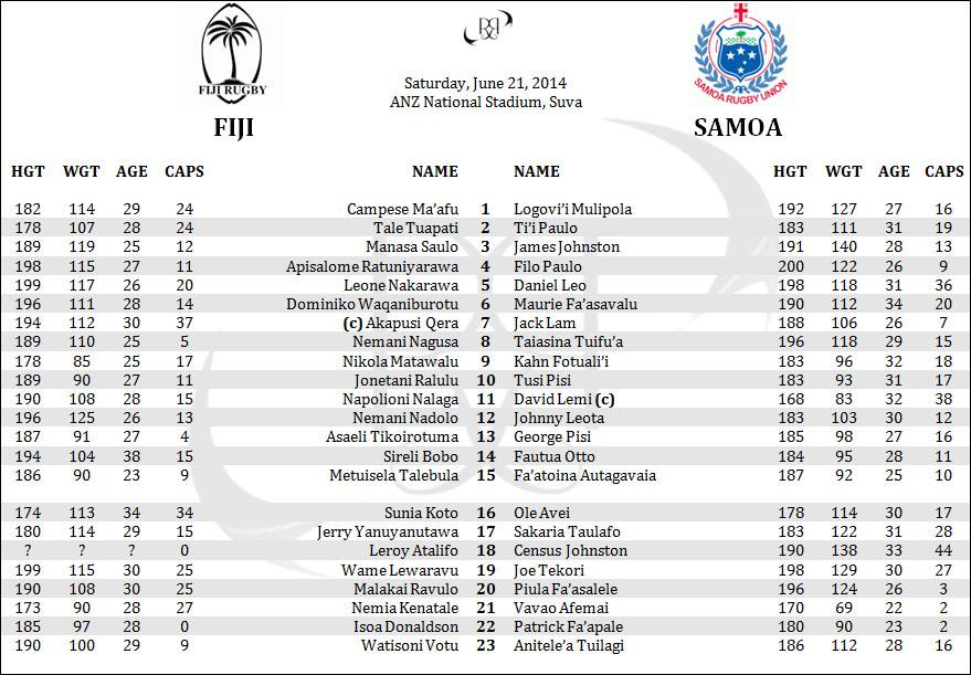 2014-06-21-fij-vs-sam