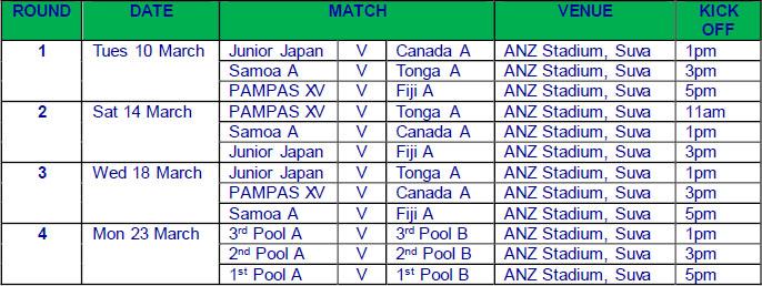 2015 World Rugby Pacific Challenge Fixtures Schedule